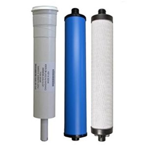 Microline RO filters