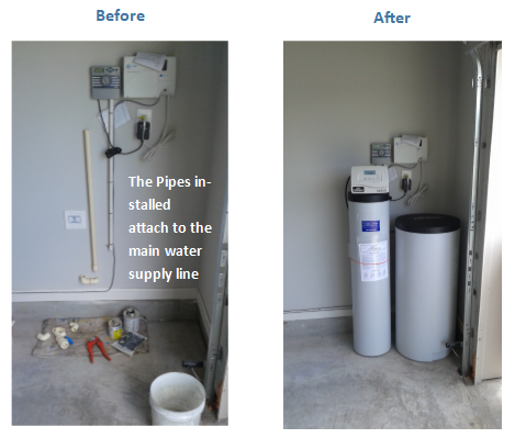 This Is What A Water Softener Installation Looks Like For Homes With Out The Loop