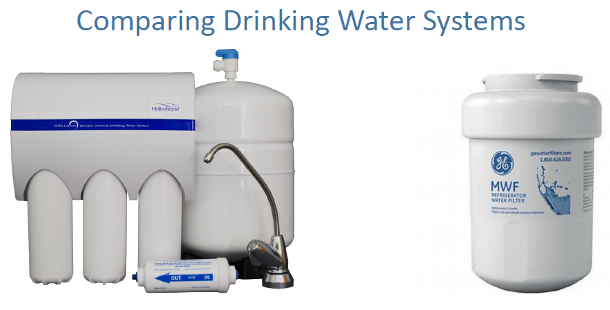 Comparing Filtration Systems Drinking Water Florida